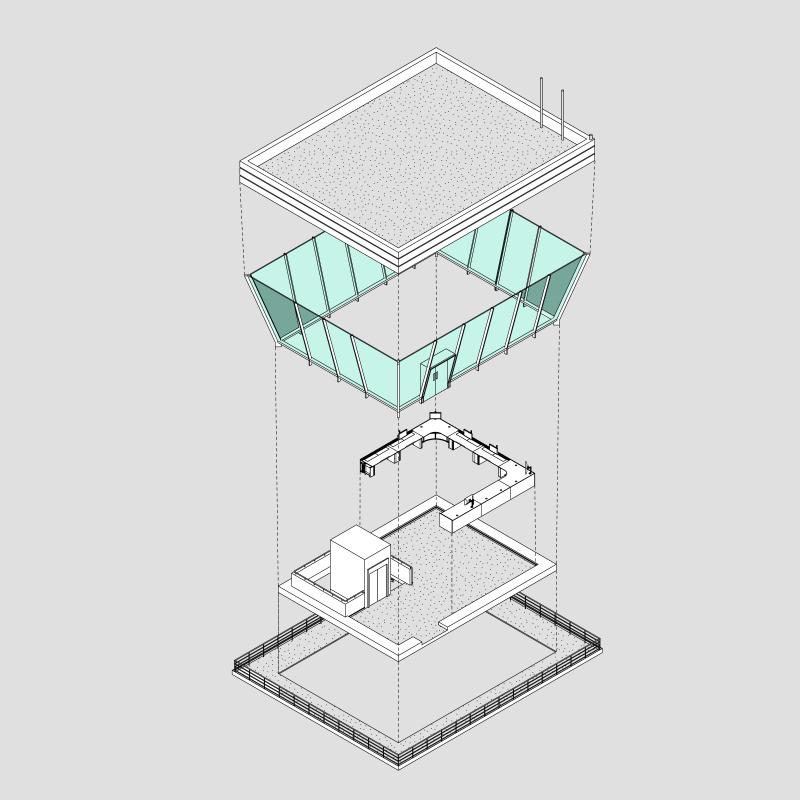 Control Center Design